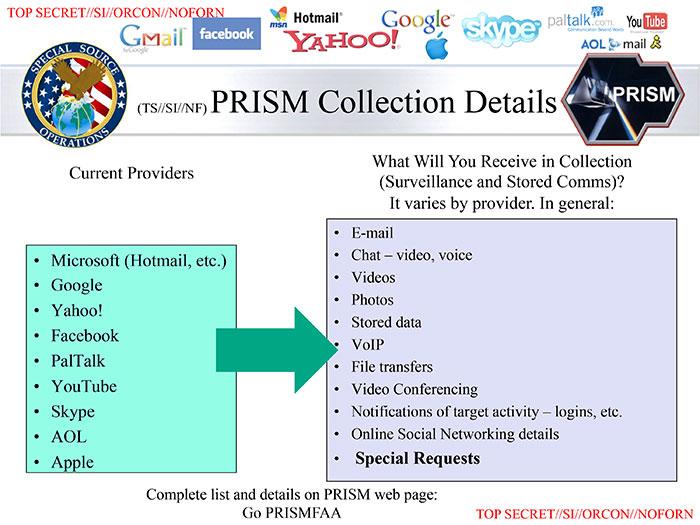 Documento filtrado por Snowden, parte de una presentación del programa PRISM